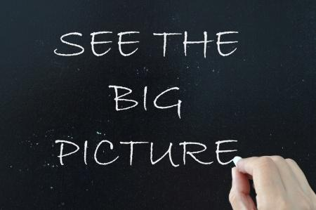Image result for big picture images